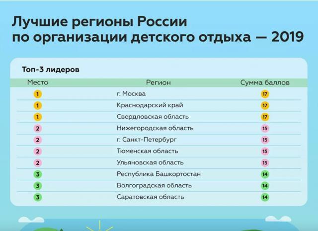 отдых_рейтинг_19