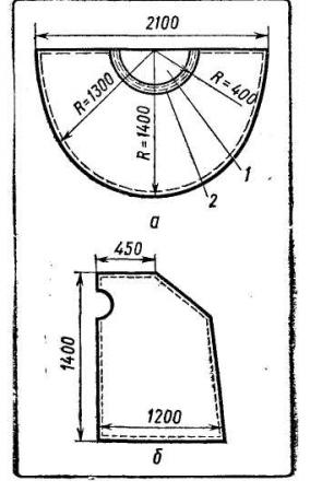 Рис. 2. Накидка от дождя: а - сшивная (1 - капюшон, 2 - втяжной шнур); б - сварная (сложена вдвое)