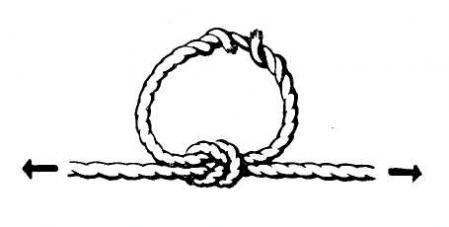 Рис. 3. Применение прямого узла