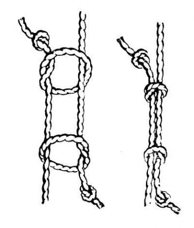 Рис. 4. Ткацкий узел