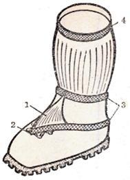 Рис. 4. Бахилы типа «фонарик»: 1 - клин, закрывающий шнуровку; 2 - крючок; 3 - резинка; 4 - резинка или шнурок