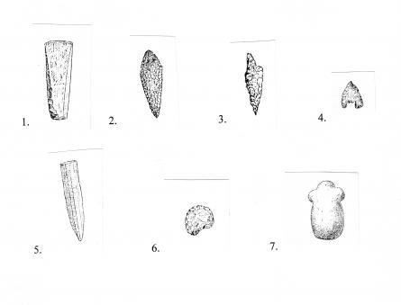 Рис. 6. Археологические находки с Палкинского святилища;