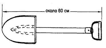 Рис. 8. Лавинная лопата
