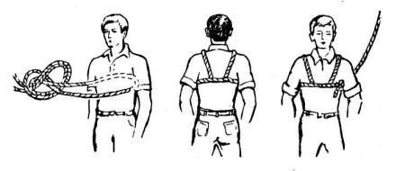 Рис. 8. Вязание грудной обвязки