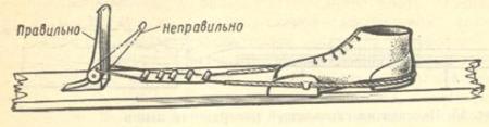 Рис. 8. Правильное положение «лягушки» и начальное натяжение тросика универсальных креплений