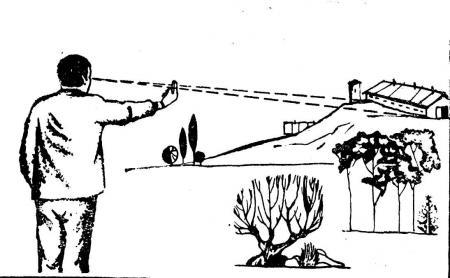 Рис. 5. Определение расстояний по длине предмета