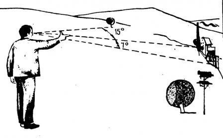 Рис. 6. Определение расстояния по углу между предметами