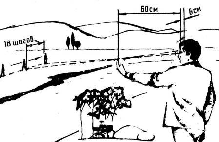 Рис. 7. Определение расстояния до недоступных предметов