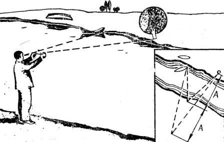 Рис. 9. Определение ширины реки при помощи травинки