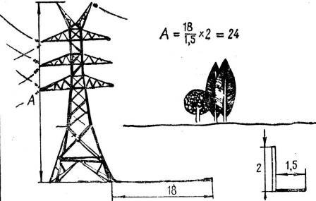 Рис. 12. Определение высоты предмета по теням